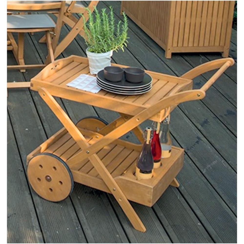Salon de jardin ibiza bricorama - Abri de jardin et ...