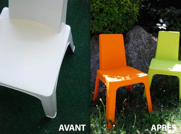 Beautiful Renover Son Salon De Jardin En Plastique Photos - House ...