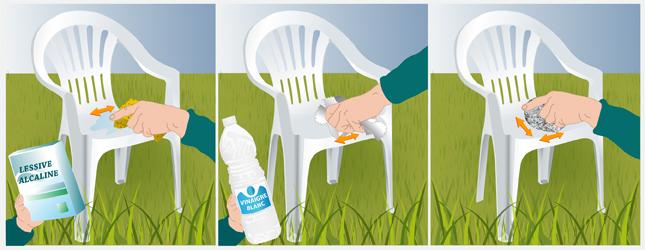 Peindre une table de salon de jardin en plastique - Abri de jardin ...
