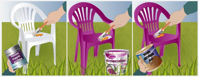 Repeindre le salon de jardin en plastique