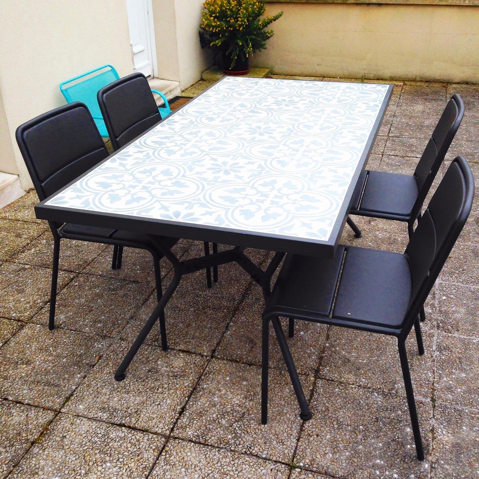 Salon de jardin pour balcon truffaut - Abri de jardin et ...