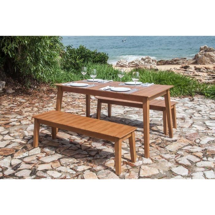 Awesome Salon De Jardin En Acacia Ou Eucalyptus de Design - Idées ...